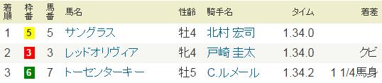 2015年6月13日・東京10R江の島特別.PNG