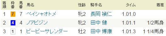 2015年7月11日・函館6R.PNG
