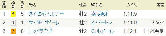 2015年7月19日・中京6R.PNG