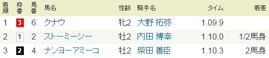2015年7月26日・福島1R.PNG