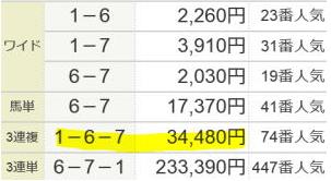スターホース・桜花賞・三連複的中.PNG